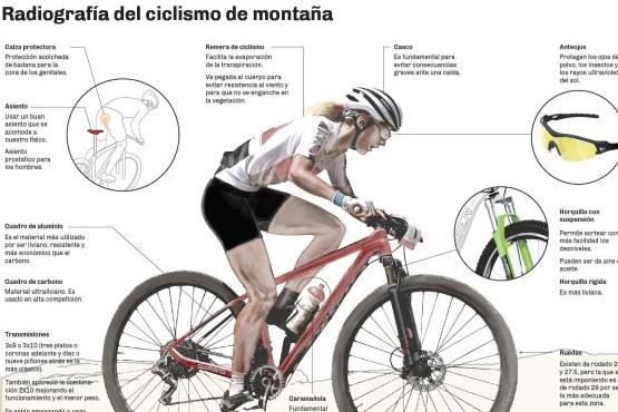 Consejos para Moutain Bike
