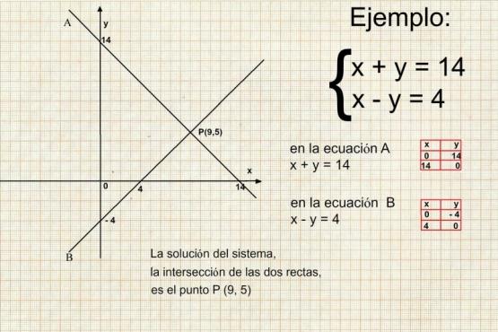 Matemáticas te damos una ayuda